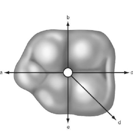 """""""Окклюзионный компас"""" - А и С - сагиттальные движения, В и Е - трансверзальные, D - комбинированное."""