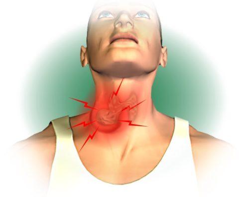 Боль в щитовидной железе – повод немедленно обратиться к врачу