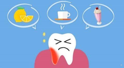 Чувствительность на сладкое, кислое, тёплое или горячее длится более трех недель
