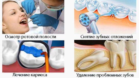 Средства осуществления санации полости рта