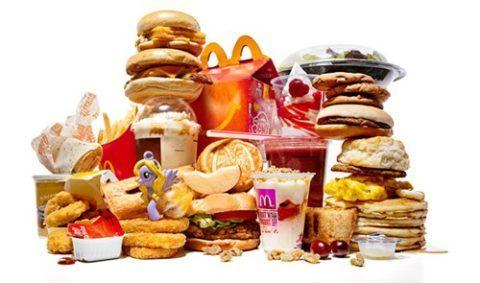 Преобладание сладких и мучных изделий в ежедневном рационе питания