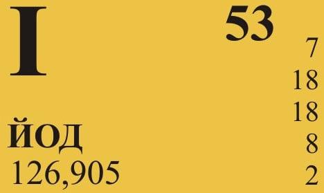 Так выглядит йод в таблице Менделеева