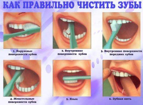 Только после тщательной чистки зубов нужно начинать полоскание