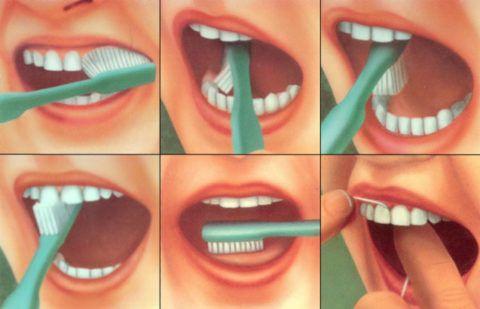 Чистка зубов с помощью зубной щетки и пасты