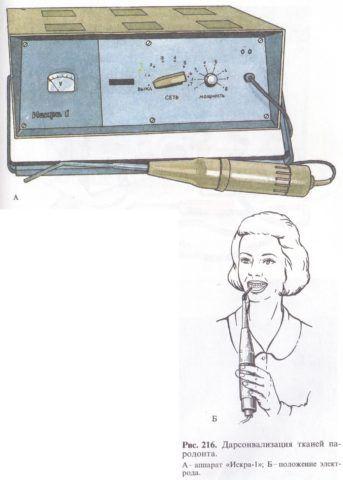 Оборудование для оксигенотерапии